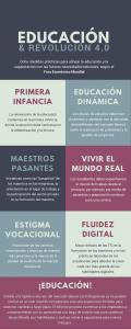 EDUCACIÓN rEVOLUCIÓN 4.0