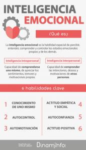 Infografia inteligencia emocional natalia2g