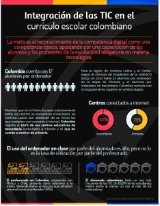 Integración de las TIC en el currículo colombiano 1